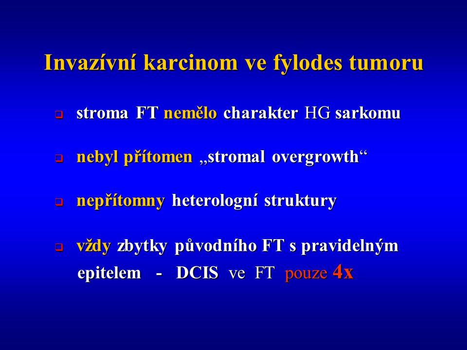 Invazívní karcinom ve fylodes tumoru
