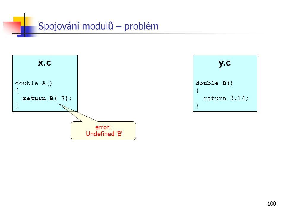 Spojování modulů – problém