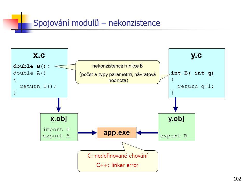 Spojování modulů – nekonzistence