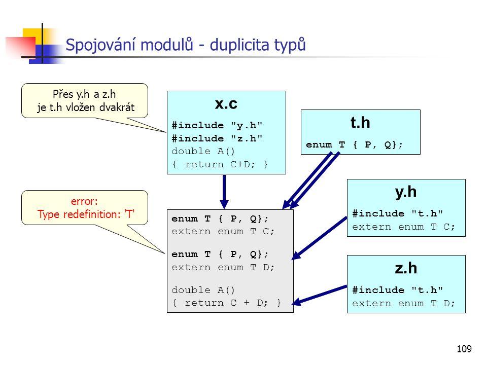 Spojování modulů - duplicita typů