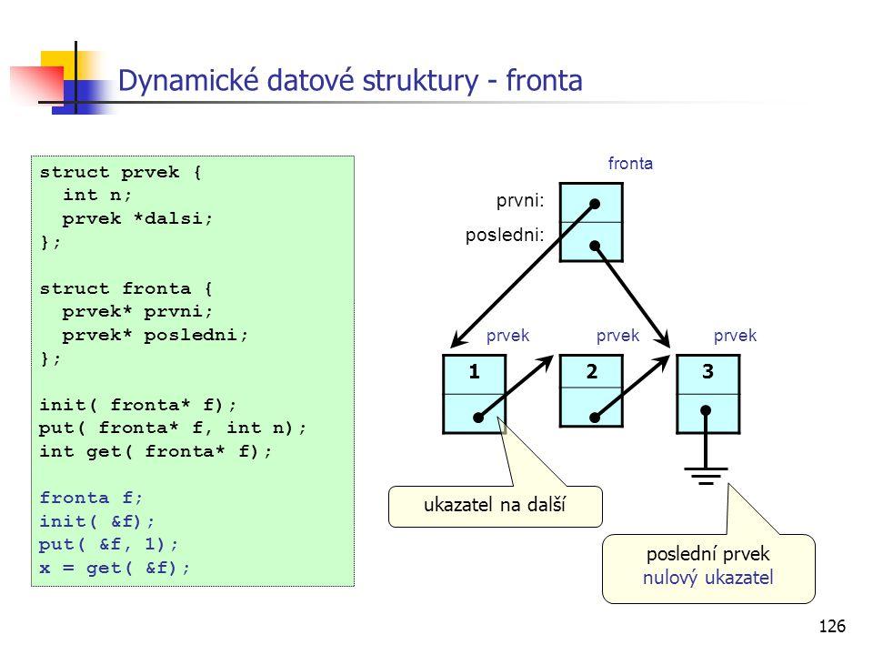 Dynamické datové struktury - fronta