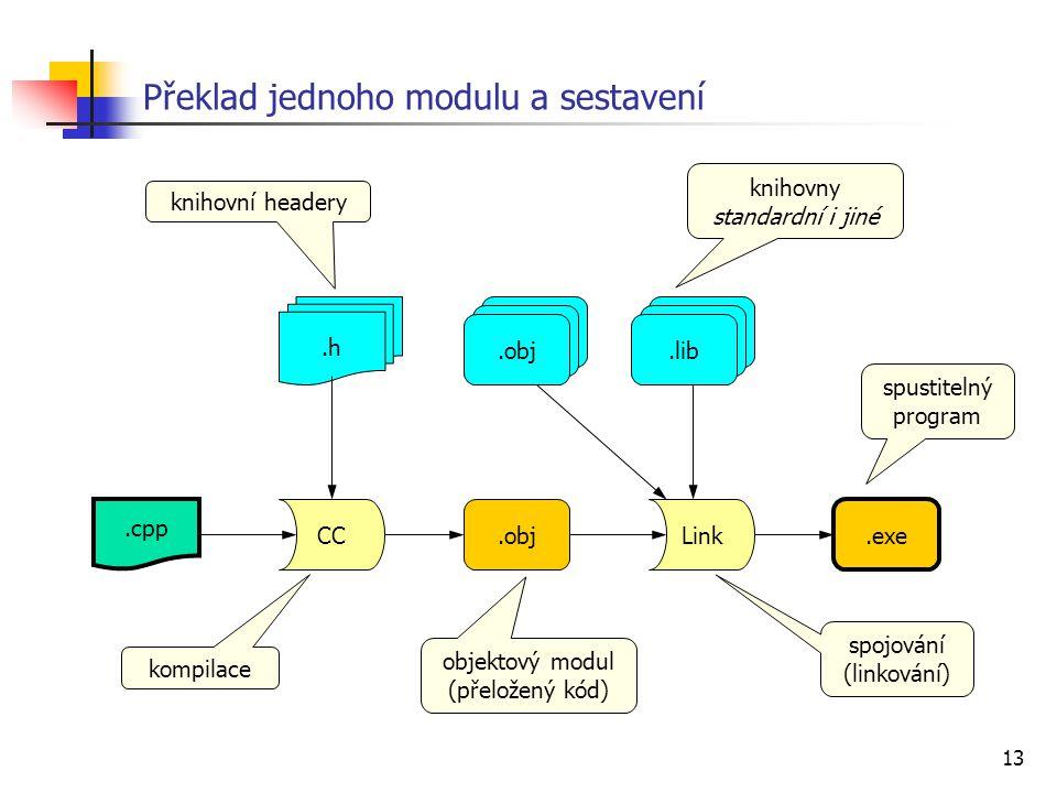 Překlad jednoho modulu a sestavení