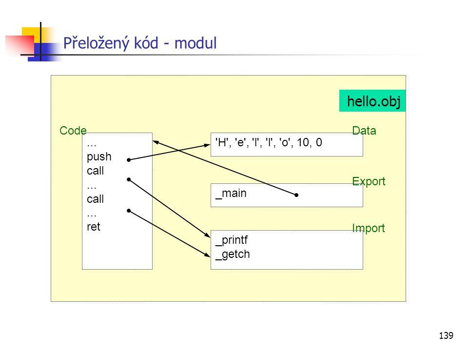 Přeložený kód - modul hello.obj Code Data ... push call ret