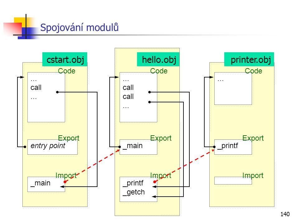 Spojování modulů cstart.obj hello.obj printer.obj Code Code Code ...