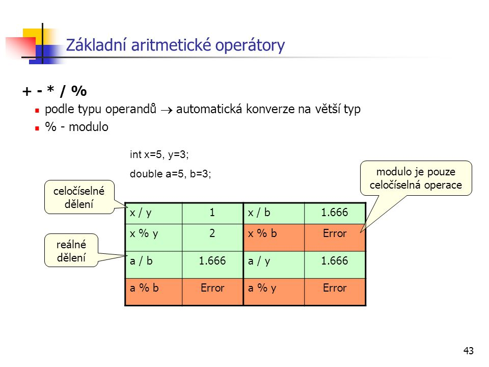 Základní aritmetické operátory