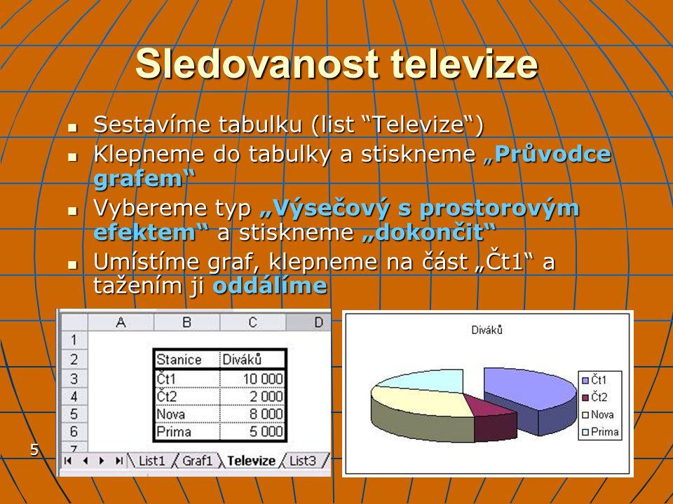 Sledovanost televize Sestavíme tabulku (list Televize )