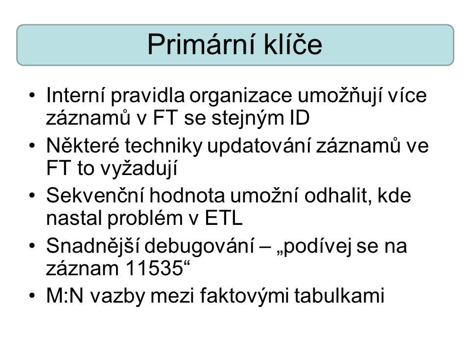 Primární klíče Interní pravidla organizace umožňují více záznamů v FT se stejným ID. Některé techniky updatování záznamů ve FT to vyžadují.