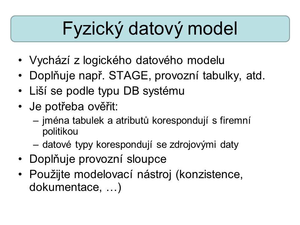 Fyzický datový model Vychází z logického datového modelu