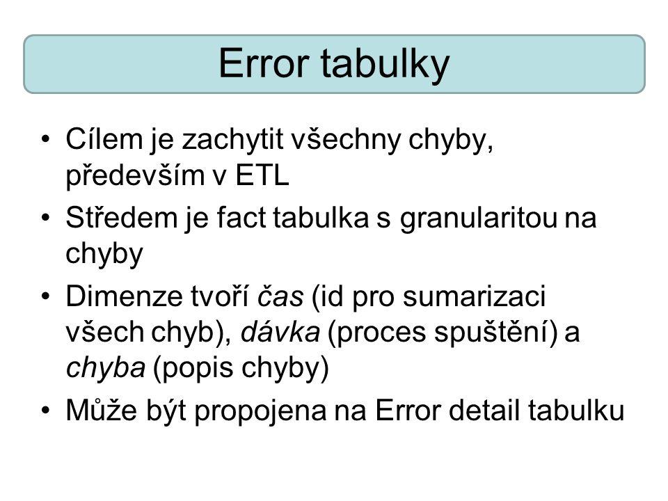Error tabulky Cílem je zachytit všechny chyby, především v ETL