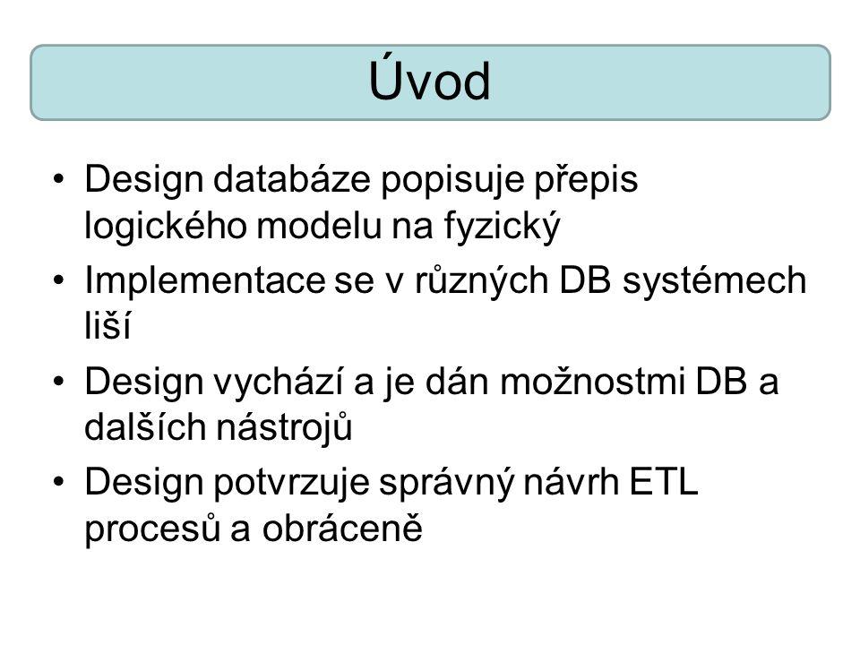 Úvod Design databáze popisuje přepis logického modelu na fyzický