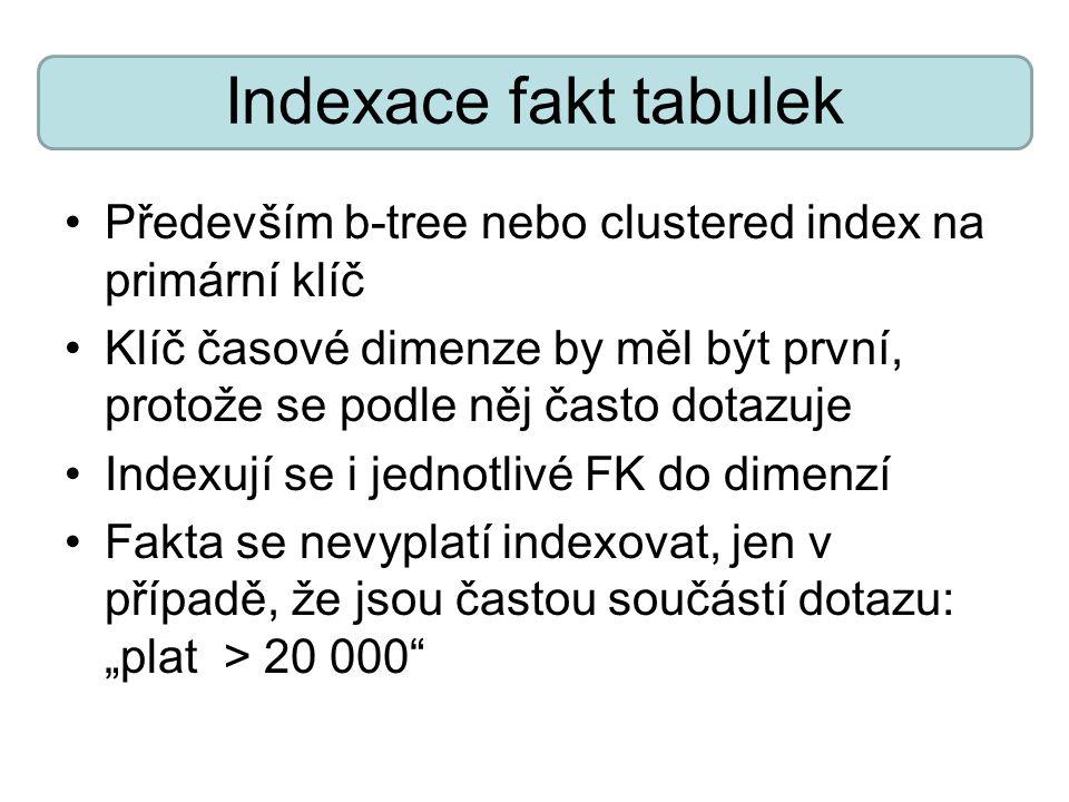 Indexace fakt tabulek Především b-tree nebo clustered index na primární klíč.