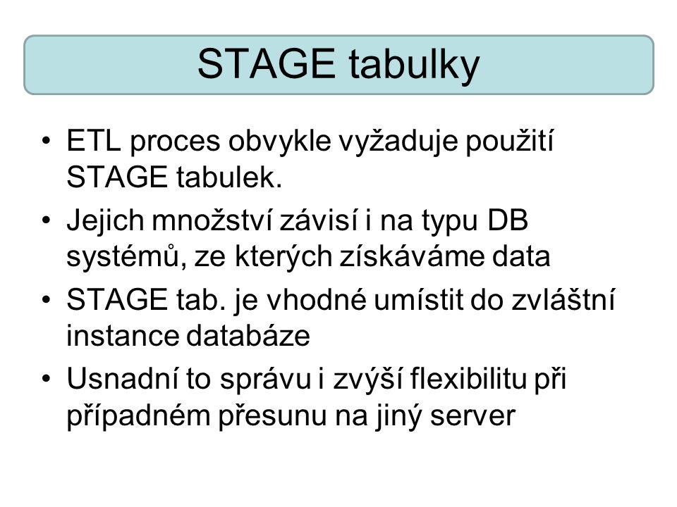 STAGE tabulky ETL proces obvykle vyžaduje použití STAGE tabulek.