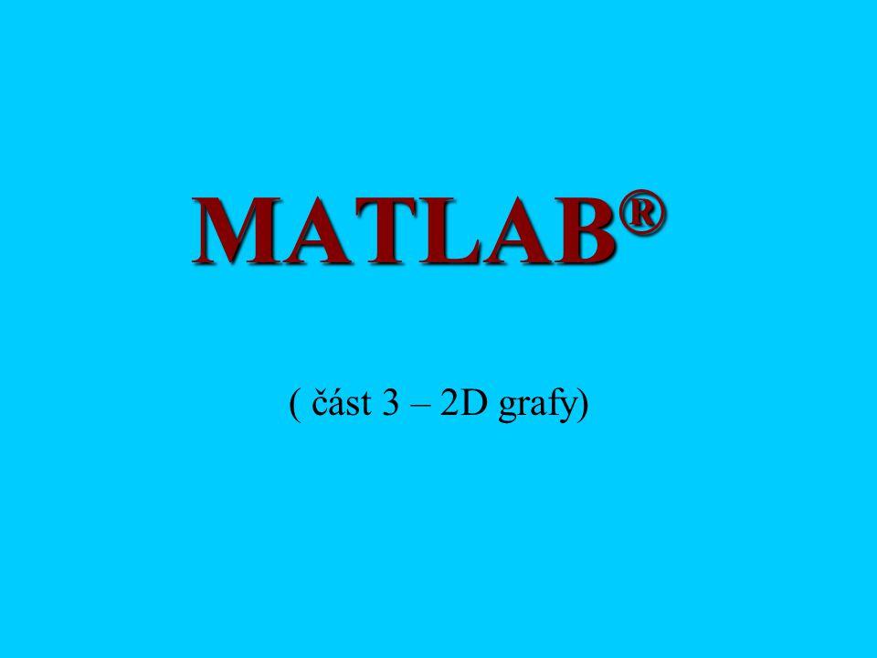 MATLAB® ( část 3 – 2D grafy)
