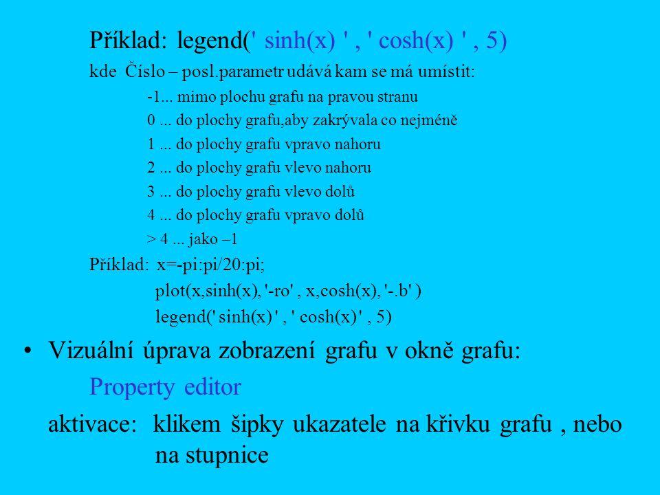 Příklad: legend( sinh(x) , cosh(x) , 5)