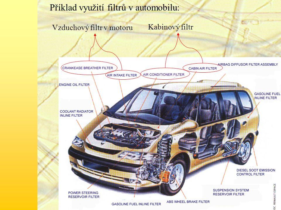 Příklad využití filtrů v automobilu: