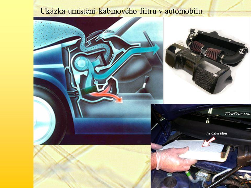 Ukázka umístění kabinového filtru v automobilu.