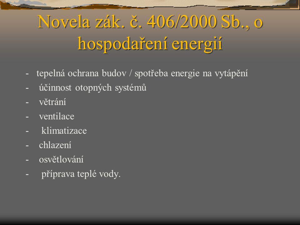 Novela zák. č. 406/2000 Sb., o hospodaření energií