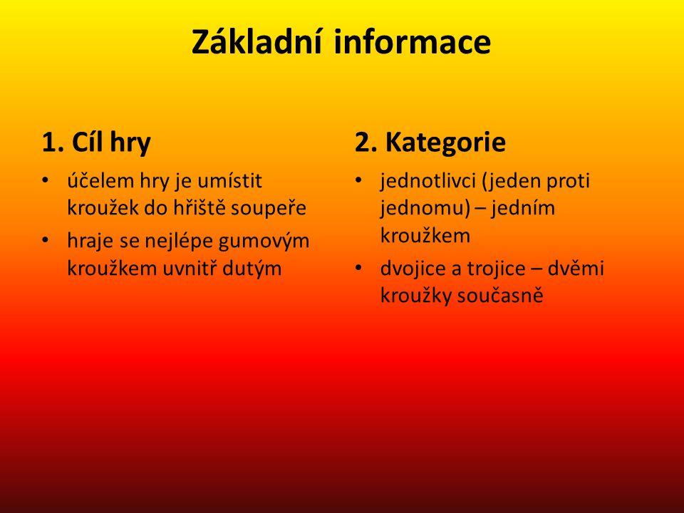 Základní informace 1. Cíl hry 2. Kategorie