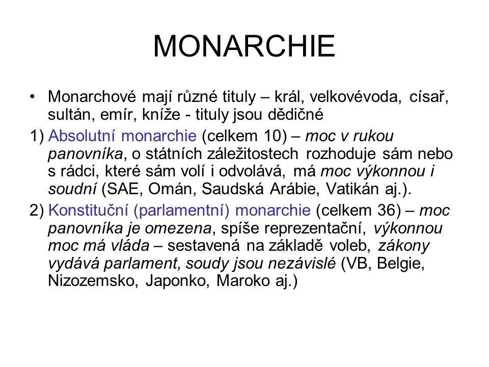 MONARCHIE Monarchové mají různé tituly – král, velkovévoda, císař, sultán, emír, kníže - tituly jsou dědičné.