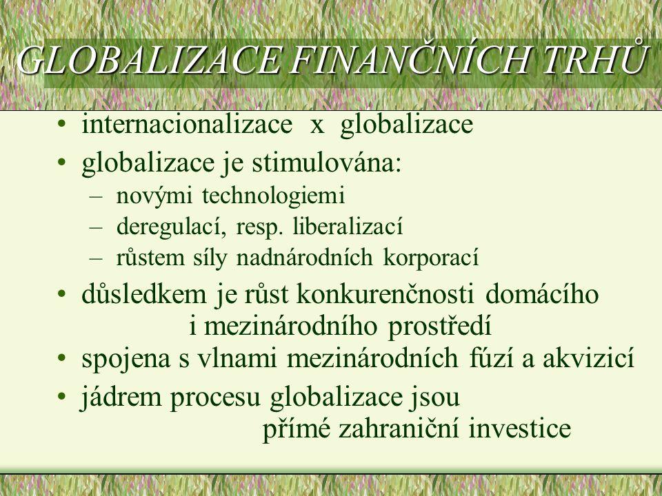 GLOBALIZACE FINANČNÍCH TRHŮ