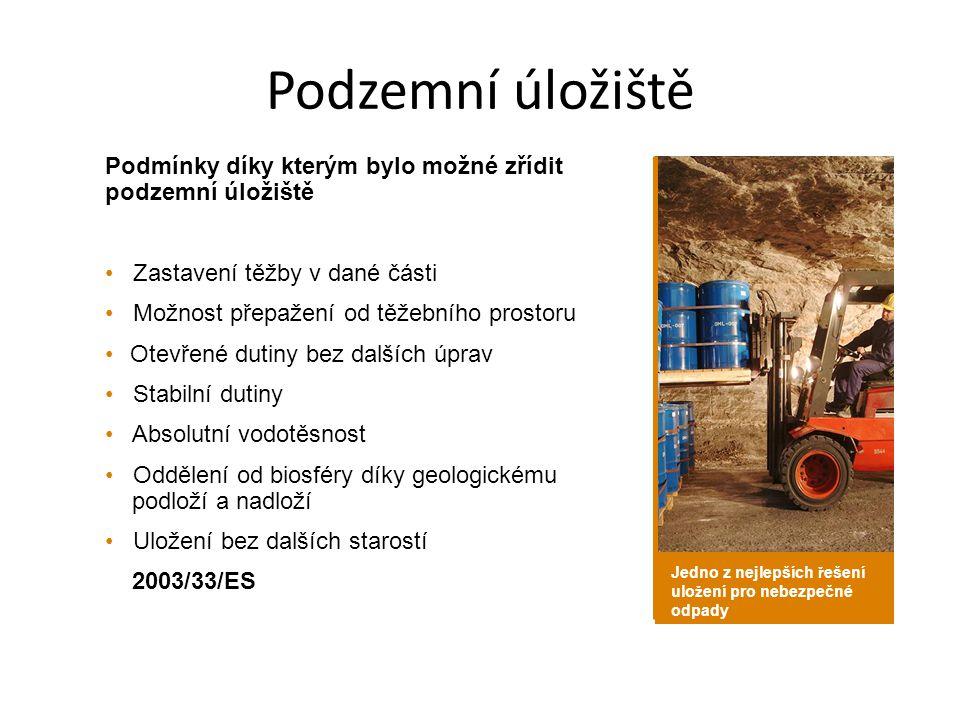 Podzemní úložiště Podmínky díky kterým bylo možné zřídit podzemní úložiště. Zastavení těžby v dané části.