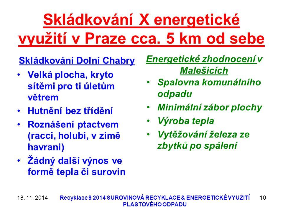 Skládkování X energetické využití v Praze cca. 5 km od sebe