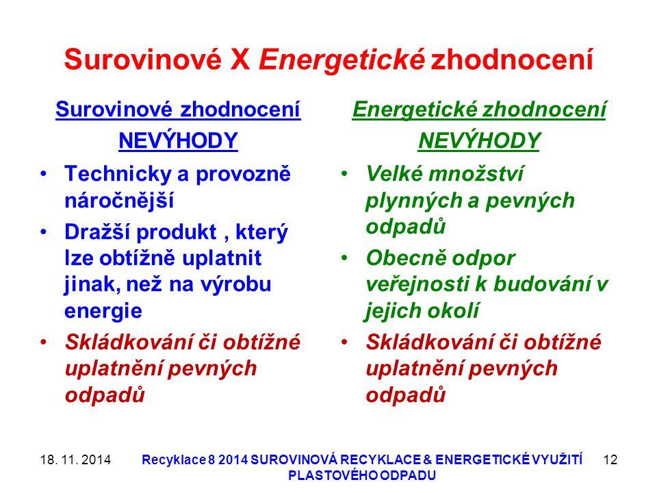 Surovinové X Energetické zhodnocení