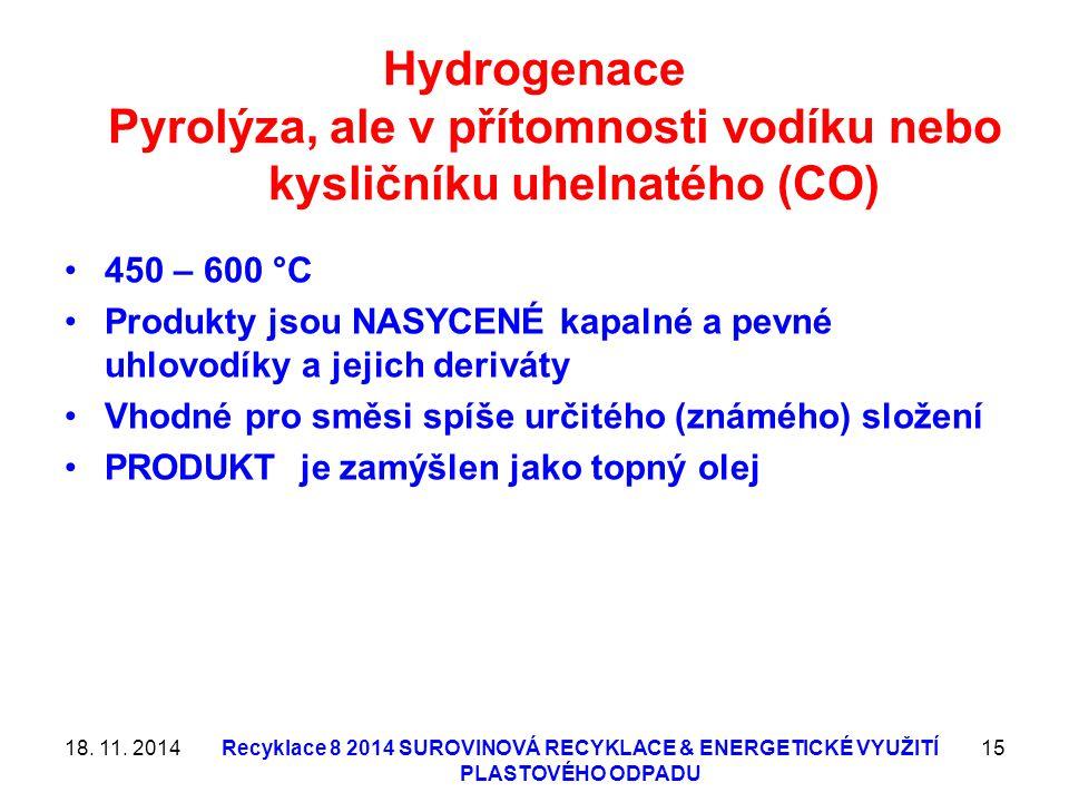 Hydrogenace Pyrolýza, ale v přítomnosti vodíku nebo kysličníku uhelnatého (CO)