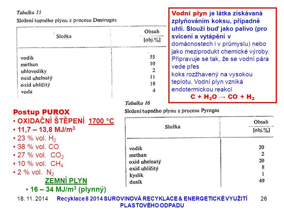 ZEMNÍ PLYN 16 – 34 MJ/m3 (plynný)