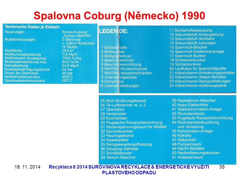 Spalovna Coburg (Německo) 1990
