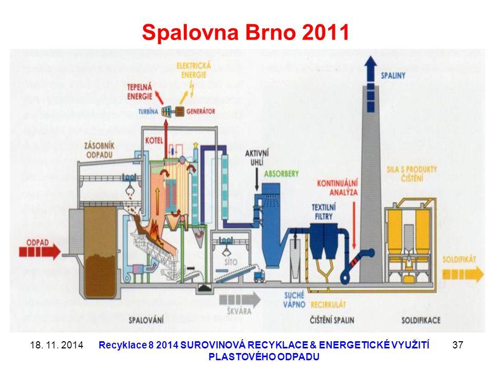 Spalovna Brno 2011 18. 11. 2014.