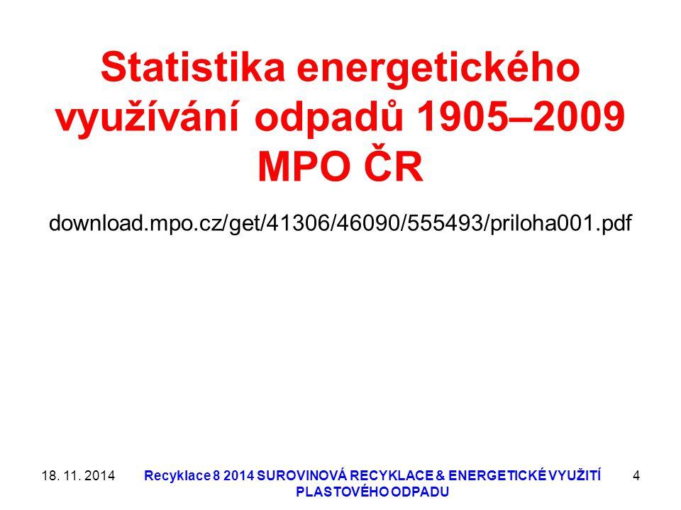 Statistika energetického využívání odpadů 1905–2009 MPO ČR download