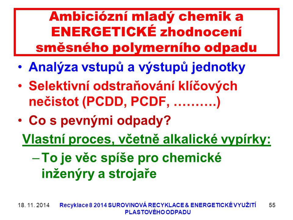 Vlastní proces, včetně alkalické vypírky: