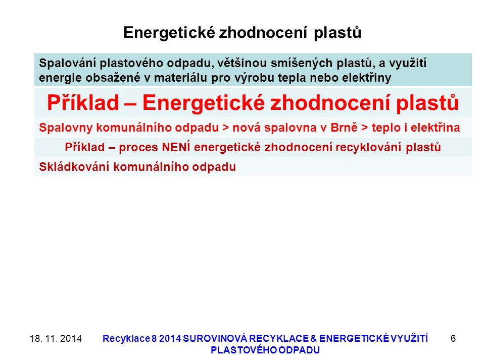 Energetické zhodnocení plastů