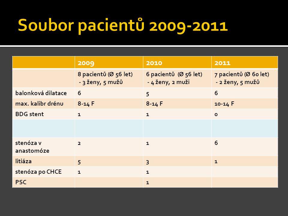 Soubor pacientů 2009-2011 2009 2010 2011 8 pacientů (Ø 56 let)