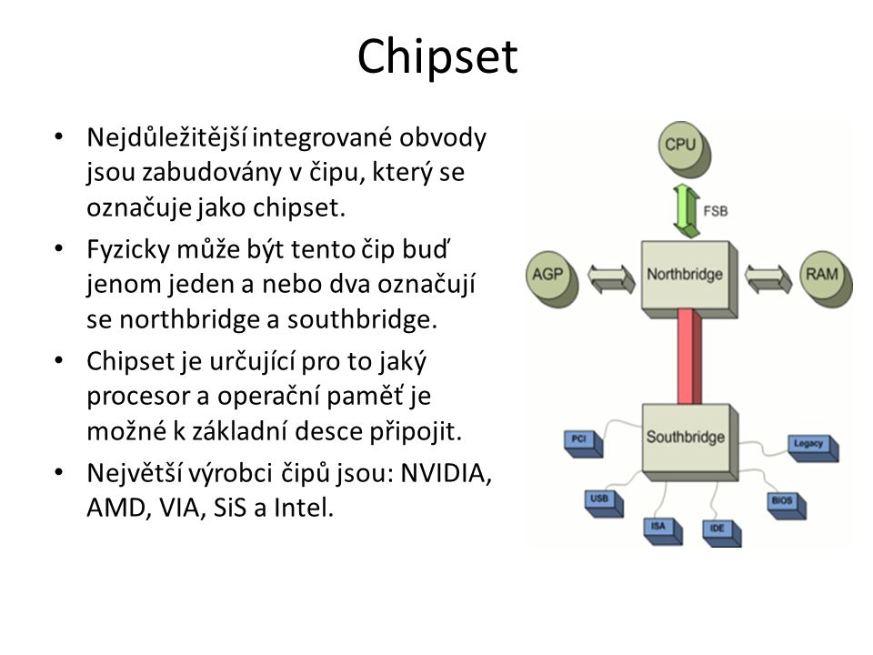 Chipset Nejdůležitější integrované obvody jsou zabudovány v čipu, který se označuje jako chipset.