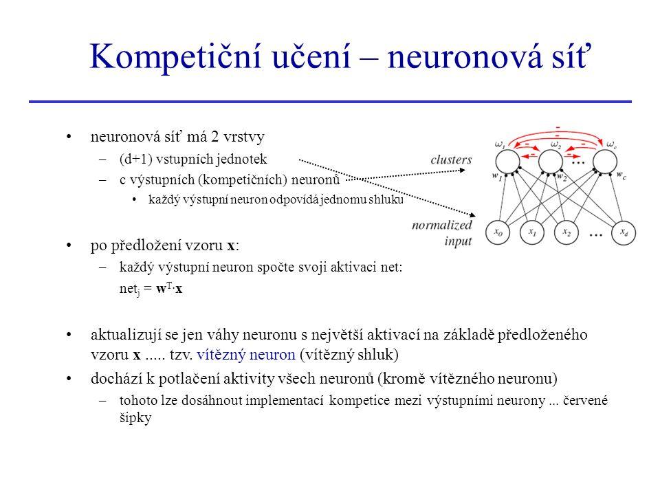 Kompetiční učení – neuronová síť