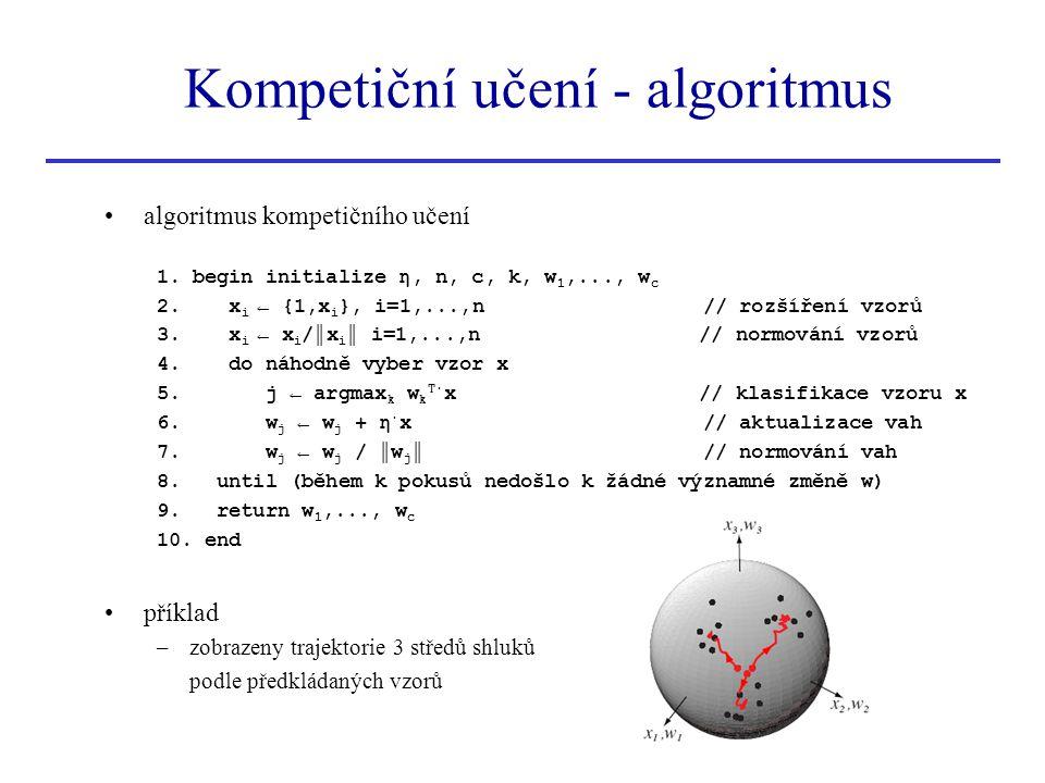 Kompetiční učení - algoritmus
