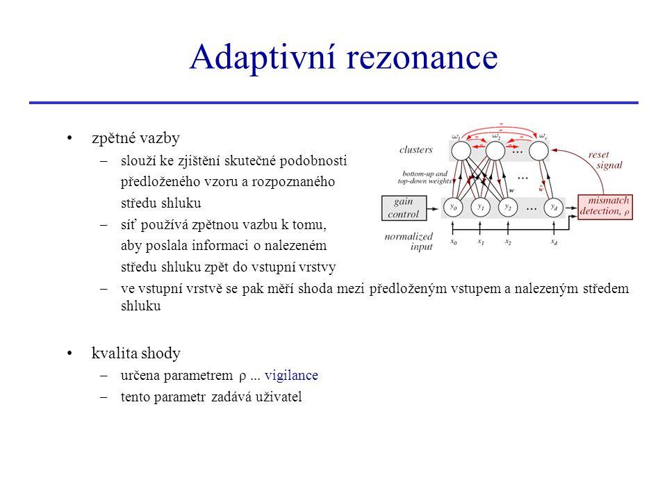 Adaptivní rezonance zpětné vazby kvalita shody