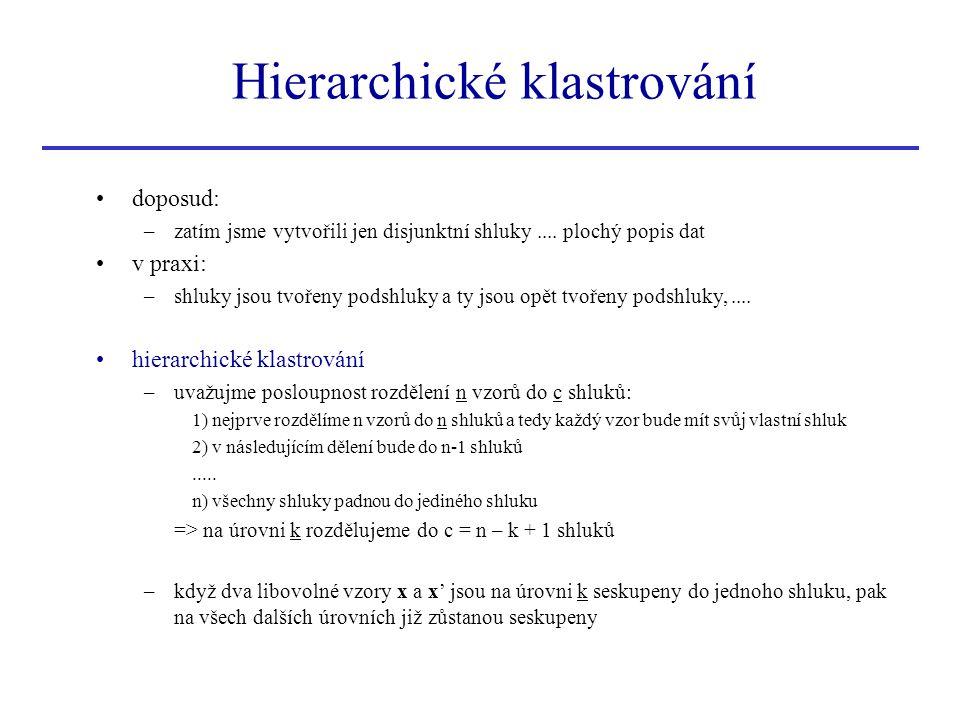 Hierarchické klastrování