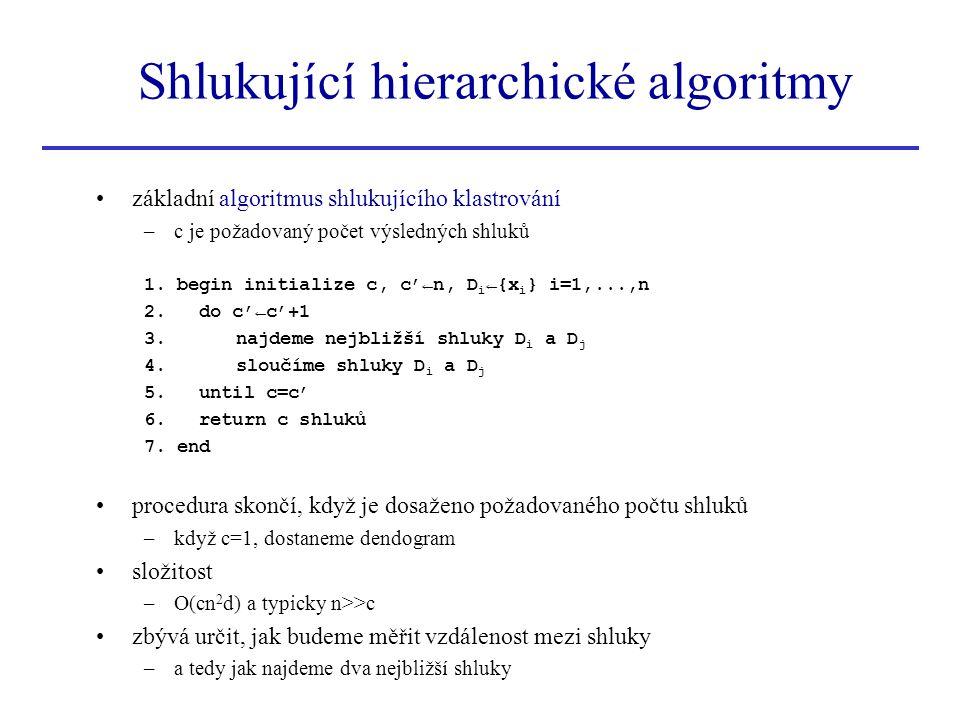 Shlukující hierarchické algoritmy