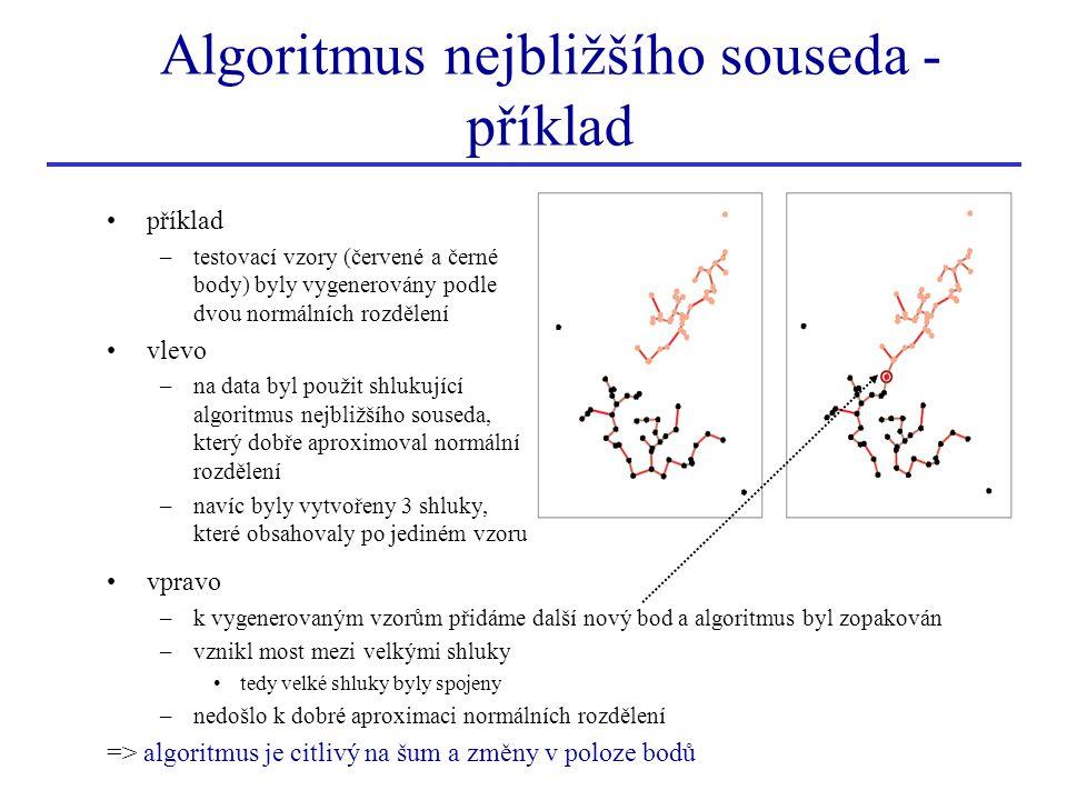 Algoritmus nejbližšího souseda - příklad