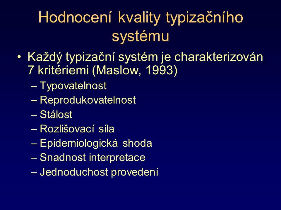 Hodnocení kvality typizačního systému