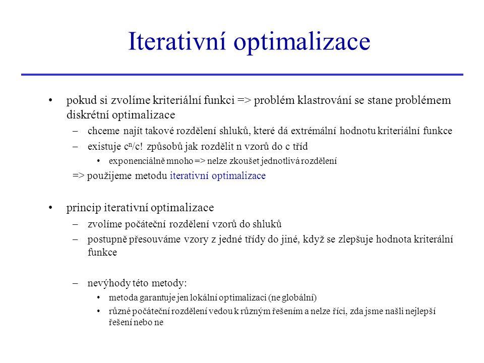 Iterativní optimalizace