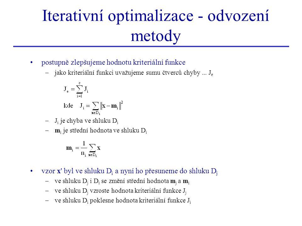 Iterativní optimalizace - odvození metody