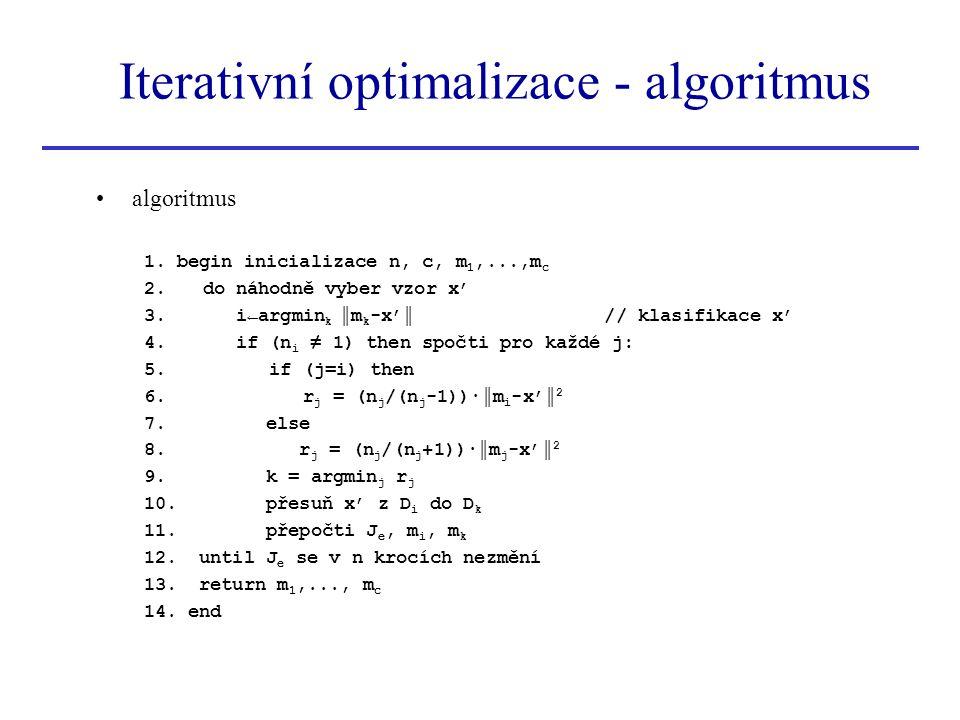 Iterativní optimalizace - algoritmus