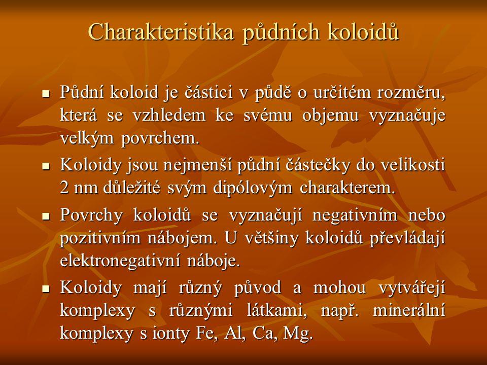 Charakteristika půdních koloidů