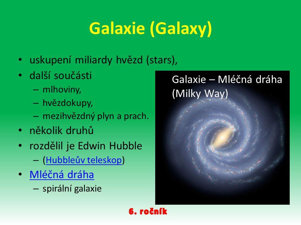 Galaxie (Galaxy) uskupení miliardy hvězd (stars), další součásti