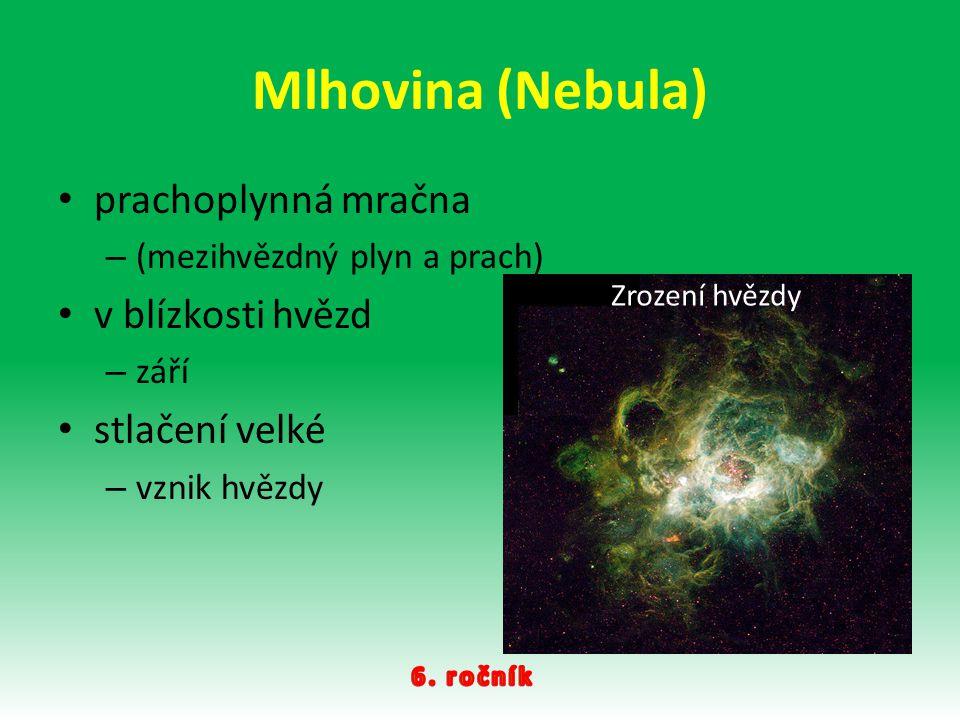 Mlhovina (Nebula) prachoplynná mračna v blízkosti hvězd stlačení velké