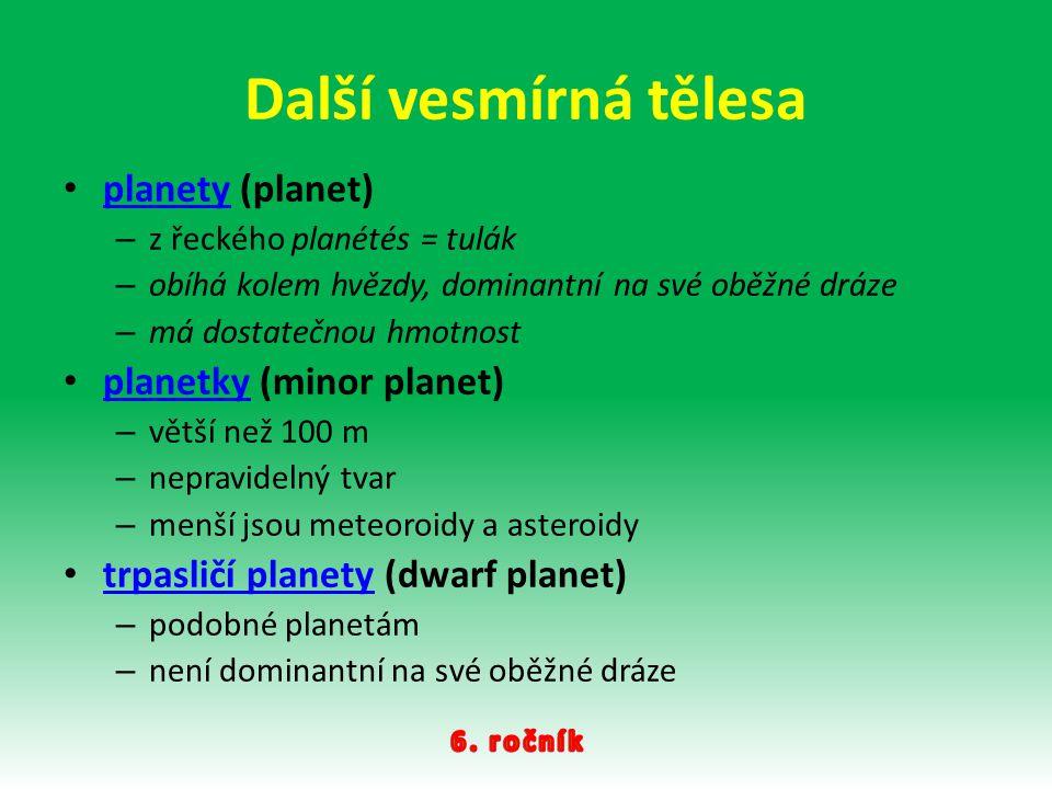 Další vesmírná tělesa planety (planet) planetky (minor planet)